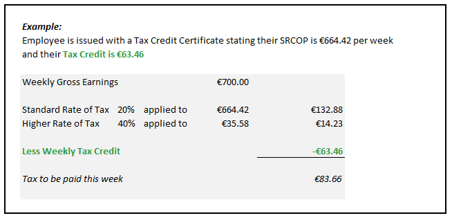 Tax Credits And Srcop Example Of Credit